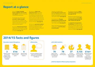 Pages 6-7, Research impact report 2014-15